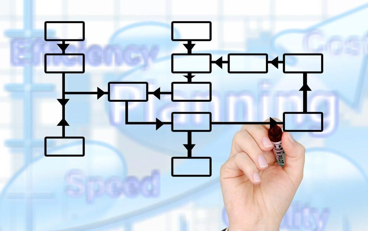 ビジネススクールのロジカルシンキングを無料で学ぶ方法とは?